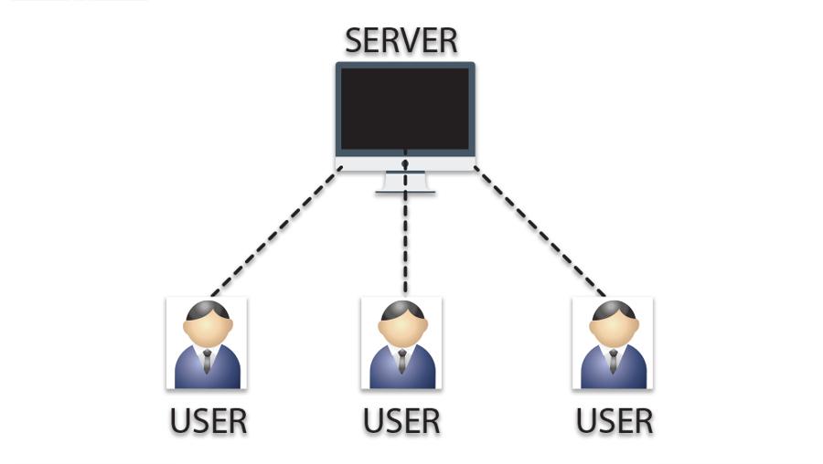 user-server