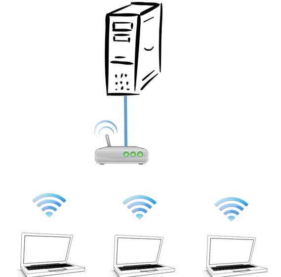 wifi-cbt